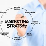 Business Marketing Ideas To Boost Your Sales in 2019